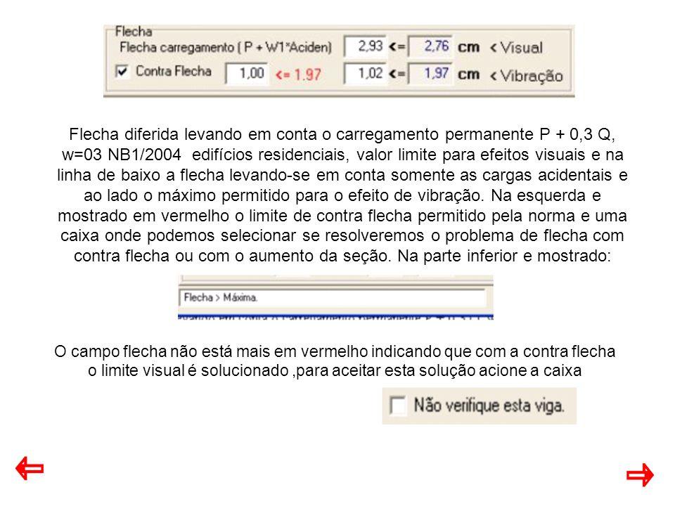Flecha diferida levando em conta o carregamento permanente P + 0,3 Q, w=03 NB1/2004 edifícios residenciais, valor limite para efeitos visuais e na lin