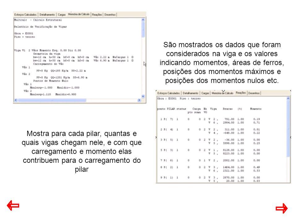 São mostrados os dados que foram considerados na viga e os valores indicando momentos, áreas de ferros, posições dos momentos máximos e posições dos m