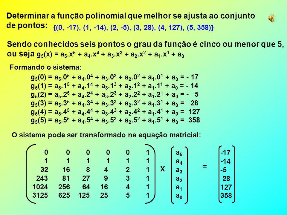 O polinômio interpolador, com g(x) = -1 + 6.(x – 3) + 0.(x – 3).(x – 4) –1.(x – 3)(x – 4).(x – 5) – -1.