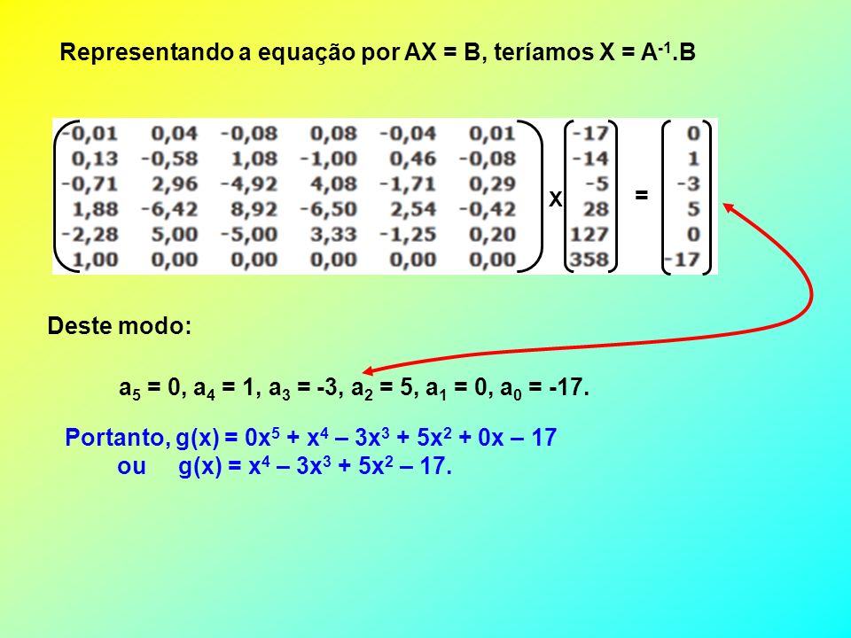 Determinar a função polinomial que melhor se ajusta ao conjunto de pontos: {(0, -17), (1, -14), (2, -5), (3, 28), (4, 127), (5, 358)} Sendo conhecidos seis pontos o grau da função é cinco ou menor que 5, ou seja g 5 (x) = a 5.x 5 + a 4.x 4 + a 3.x 3 + a 2.x 2 + a 1.x 1 + a 0 Formando o sistema: g 5 (0) = a 5.0 5 + a 4.0 4 + a 3.0 3 + a 2.0 2 + a 1.0 1 + a 0 = - 17 g 5 (1) = a 5.1 5 + a 4.1 4 + a 3.1 3 + a 2.1 2 + a 1.1 1 + a 0 = - 14 g 5 (2) = a 5.2 5 + a 4.2 4 + a 3.2 3 + a 2.2 2 + a 1.2 1 + a 0 = - 5 g 5 (3) = a 5.3 5 + a 4.3 4 + a 3.3 3 + a 2.3 2 + a 1.3 1 + a 0 = 28 g 5 (4) = a 5.4 5 + a 4.4 4 + a 3.4 3 + a 2.4 2 + a 1.4 1 + a 0 = 127 g 5 (5) = a 5.5 5 + a 4.5 4 + a 3.5 3 + a 2.5 2 + a 1.5 1 + a 0 = 358 0 0 0 0 0 1 a 5 1 1 1 1 1 1 a 4 32 16 8 4 2 1 a 3 243 81 27 9 3 1 a 2 1024 256 64 16 4 1 a 1 3125 625 125 25 5 1 a 0 -17 -14 -5 28 127 358 X = O sistema pode ser transformado na equação matricial: