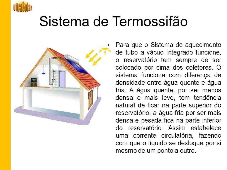 Sistema de Termossifão Para que o Sistema de aquecimento de tubo a vácuo Integrado funcione, o reservatório tem sempre de ser colocado por cima dos co