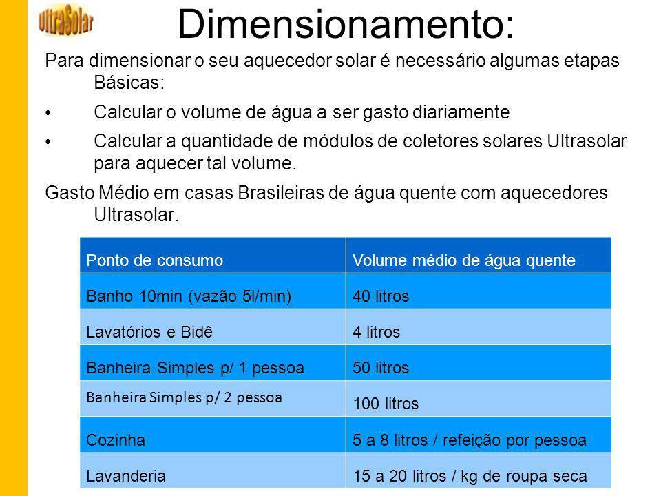 Dimensionamento: Para dimensionar o seu aquecedor solar é necessário algumas etapas Básicas: Calcular o volume de água a ser gasto diariamente Calcula