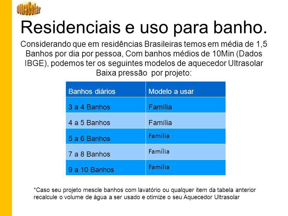 Residenciais e uso para banho. Considerando que em residências Brasileiras temos em média de 1,5 Banhos por dia por pessoa, Com banhos médios de 10Min