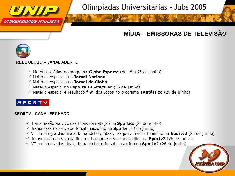 MÍDIA – EMISSORAS DE TELEVISÃO REDE GLOBO – CANAL ABERTO Matérias diárias no programa Globo Esporte (de 18 a 25 de junho) Matérias especiais no Jornal