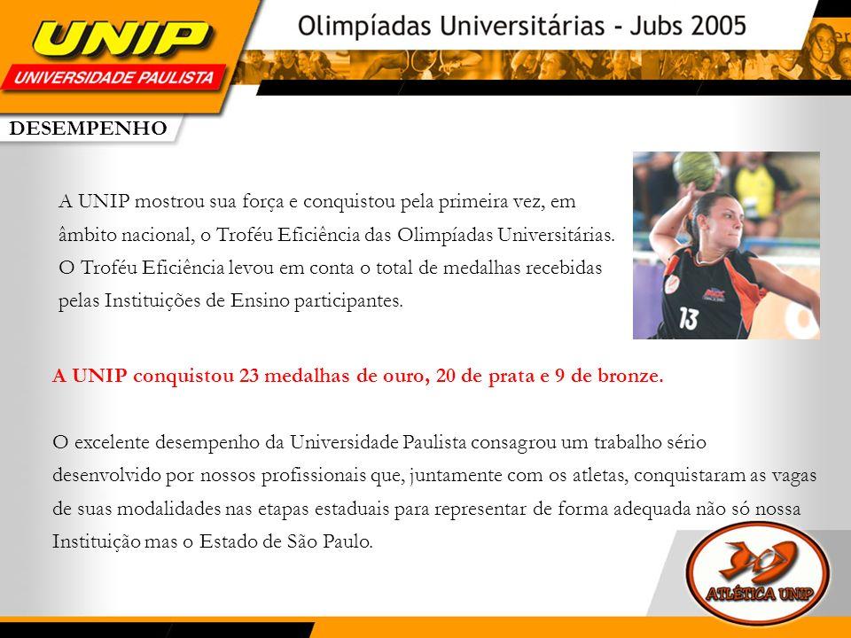 DESEMPENHO A UNIP conquistou 23 medalhas de ouro, 20 de prata e 9 de bronze. O excelente desempenho da Universidade Paulista consagrou um trabalho sér