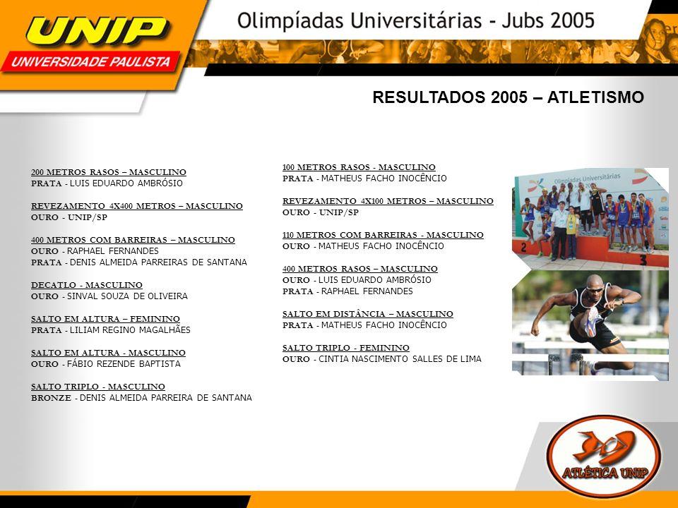 RESULTADOS 2005 – NATAÇÃO 50m COSTAS FEMININO50m LIVRE FEMININO PRATA - FERNANDA ALVARENGA - 32s26PRATA - DANIELA PANISE - 28s19 50m LIVRE MASCULINO100m BORBOLETA FEMININO OURO - NICHOLAS SANTOS - 22s98PRATA - DANIELA PANISE - 1min06s59 REVEZAMENTO 4X100m LIVRE MASCULINO OURO - UNIP (SP) - 04min10s36 REVEZAMENTO 4X100m LIVRE FEMININO 200m LIVRE MASCULINO OURO - UNIP (SP) - 03min32s23 PRATA - ALEXANDRE REHDER - 01min58s27 100m LIVRE MASCULINO PRATA - NICHOLAS SANTOS - 51s68 100m BORBOLETA MASCULINO PRATA - MARCO ANTÔNIO SAPUCAIA - 56s30 200m COSTAS FEMININO 800m LIVRE FEMININO OURO - FERNANDA ALVARENGA - 2min28s15 OURO - NATÁLIA BUSSO - 09min38s32 100m COSTAS FEMINIMO 50m BORBOLETA FEMININO OURO - FERNANDA ALVARENGA - 01min08s33 PRATA - JAMILLA MARSON - 29s37 BRONZE - DANIELA PANISE - 30s04 200m BORBOLETA FEMININO PRATA - DANIELA PANISE - 02min25s87 50m BORBOLETA MASCULINO OURO - NICHOLAS SANTOS - 24s86 400m LIVRE FEMININO PRATA - MARCO ANTONIO SAPUCAIA - 24s99 PRATA - NATÁLIA BUSSO - 04min37s05 100m PEITO MASCULINO BRONZE- RICARDO KIMURA - 01min09s44 1500m LIVRE FEMININO OURO - DANIELA PANISE - 18min26s44 100m PEITO MASCULINO 200m BORBOLETA MASCULINO BRONZE - RICARDO KIMURA - 01min09s44 BRONZE - LEANDRO PEREIRA - 02min13s36 4X100m MEDLEY FEMININO 4X100m MEDLEY MASCULINO OURO - UNIP (SP) - 04min40s92 OURO - UNIP (SP) - 04min01s25