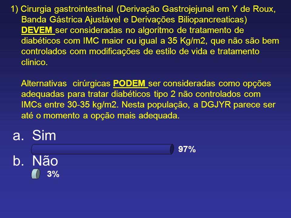 1) Cirurgia gastrointestinal (Derivação Gastrojejunal em Y de Roux, Banda Gástrica Ajustável e Derivações Biliopancreaticas) DEVEM ser consideradas no algoritmo de tratamento de diabéticos com IMC maior ou igual a 35 Kg/m2, que não são bem controlados com modificações de estilo de vida e tratamento clinico.