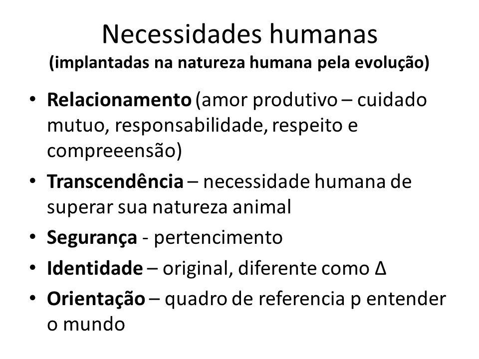 Necessidades humanas (implantadas na natureza humana pela evolução) Relacionamento (amor produtivo – cuidado mutuo, responsabilidade, respeito e compr