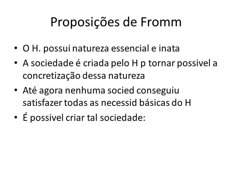 Proposições de Fromm O H. possui natureza essencial e inata A sociedade é criada pelo H p tornar possivel a concretização dessa natureza Até agora nen