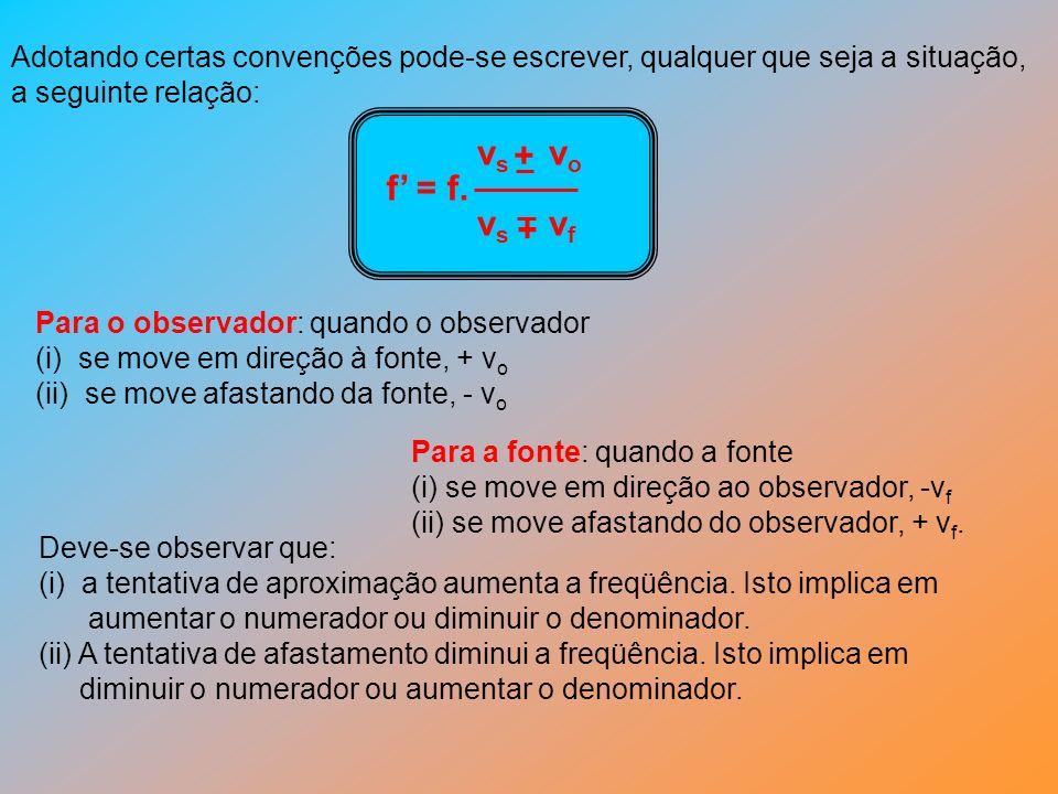 Adotando certas convenções pode-se escrever, qualquer que seja a situação, a seguinte relação: f = f. v s v o v s v f + + Para o observador: quando o