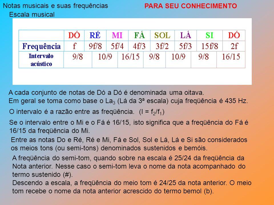 Notas musicais e suas frequências Escala musical A cada conjunto de notas de Dó a Dó é denominada uma oitava. Em geral se toma como base o La 3 (Lá da
