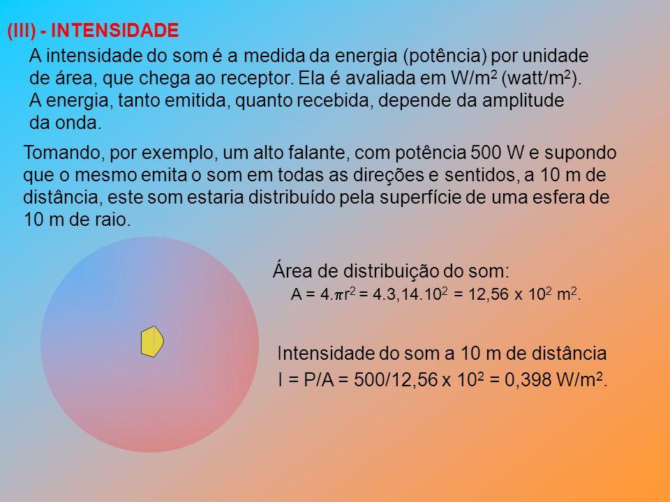 (III) - INTENSIDADE A intensidade do som é a medida da energia (potência) por unidade de área, que chega ao receptor. Ela é avaliada em W/m 2 (watt/m
