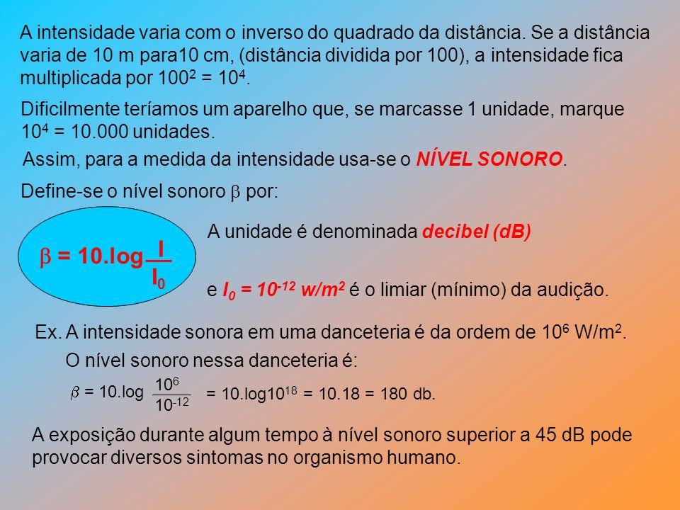 A intensidade varia com o inverso do quadrado da distância. Se a distância varia de 10 m para10 cm, (distância dividida por 100), a intensidade fica m