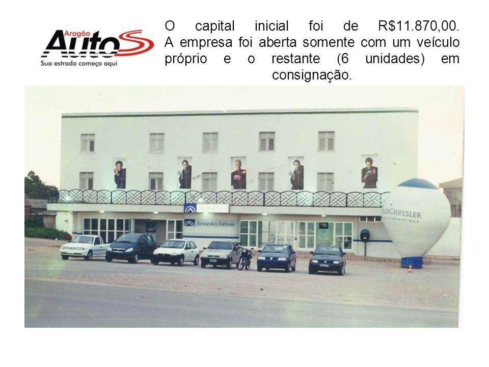 A Aragão Autos surgiu em 1999 com a idéia de 3 irmãos (Mario, Luiz Geddes e Luiz Fernando Aragão) de abrir a primeira loja de veículos em Tianguá – CE
