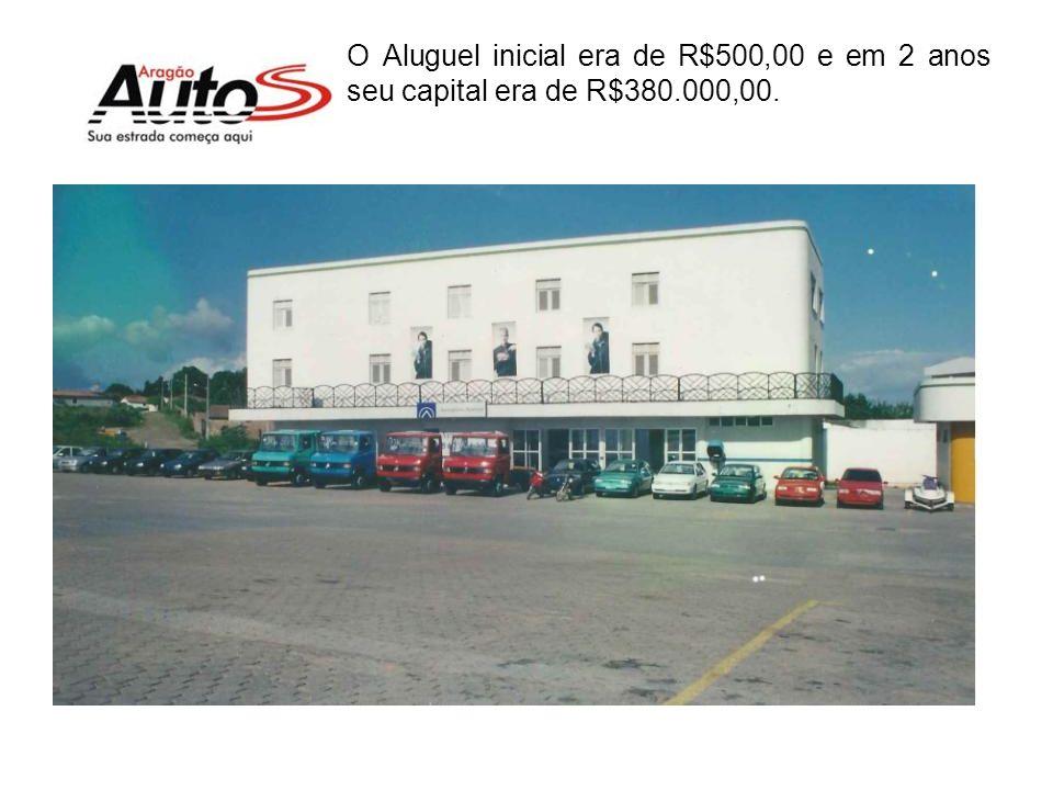 O capital inicial foi de R$11.870,00. A empresa foi aberta somente com um veículo próprio e o restante (6 unidades) em consignação.