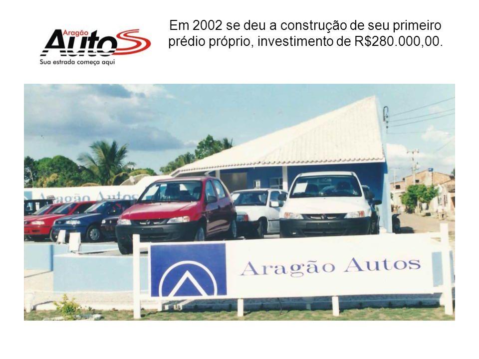 O Aluguel inicial era de R$500,00 e em 2 anos seu capital era de R$380.000,00.