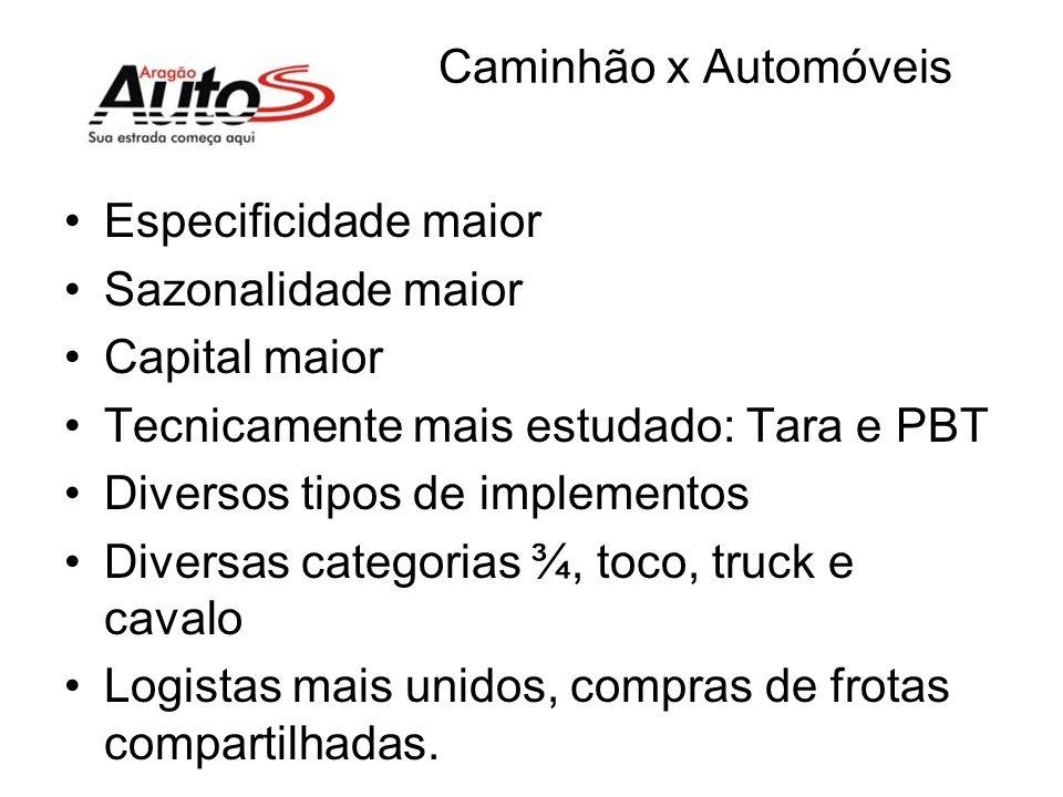 Em maio de 2008 a Aragão Autos é aberta na BR 222 em Sobral, agora contando apenas com um sócio. O aluguel inicial foi de R$800,00. A partir daqui foc