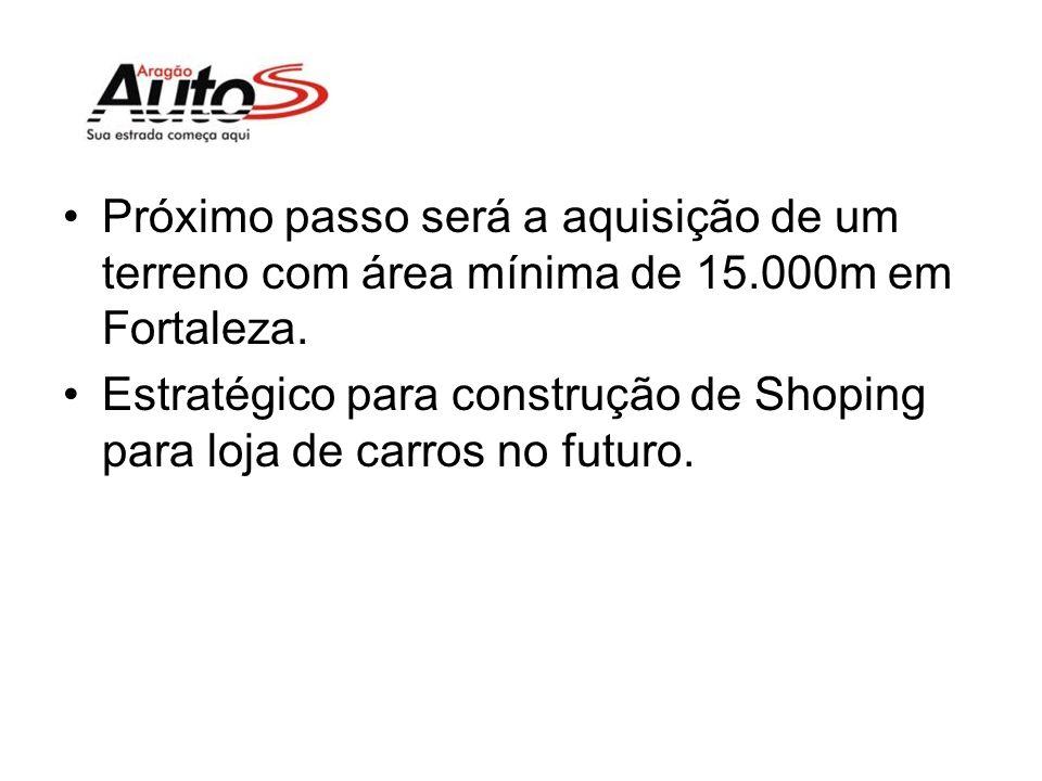 Em maio de 2012 mudamos para o novo prédio de Fortaleza com 4.000m2.
