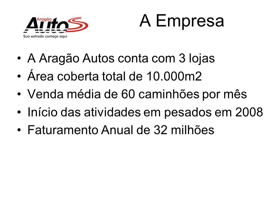 A Empresa A Aragão Autos conta com 3 lojas Área coberta total de 10.000m2 Venda média de 60 caminhões por mês Início das atividades em pesados em 2008 Faturamento Anual de 32 milhões