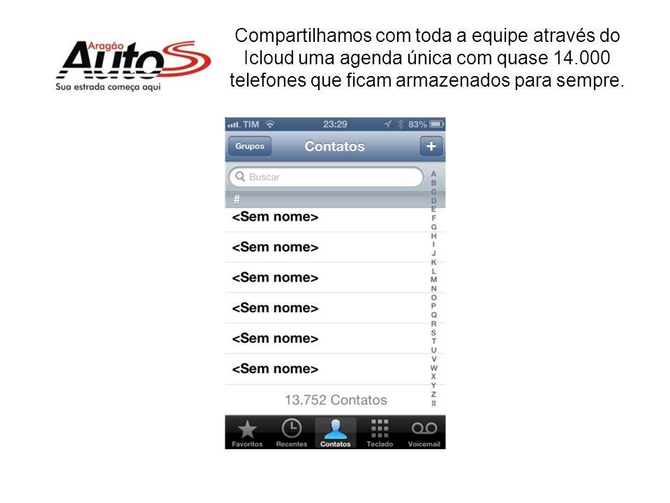 Enviamos SMS descrevendo cada carro recebido ou comprado para os clientes de cada categoria de interesse (3/4, toco, truck, carreta ou van) Empresa Ze