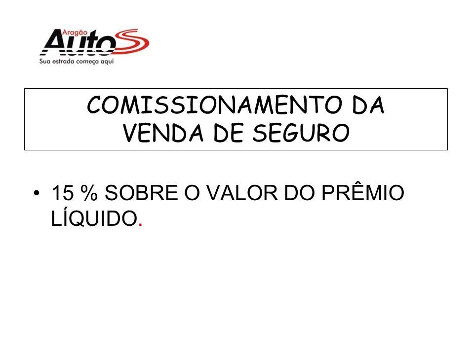 COMISSIONAMENTO DA VENDA DE RETORNO FINANCEIRO 10 % SOBRE O VALOR DO RETORNO DEPOSITADO. (Descontados os impostos)