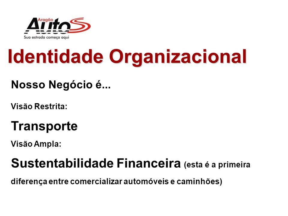 Identidade Organizacional Nosso Negócio é...