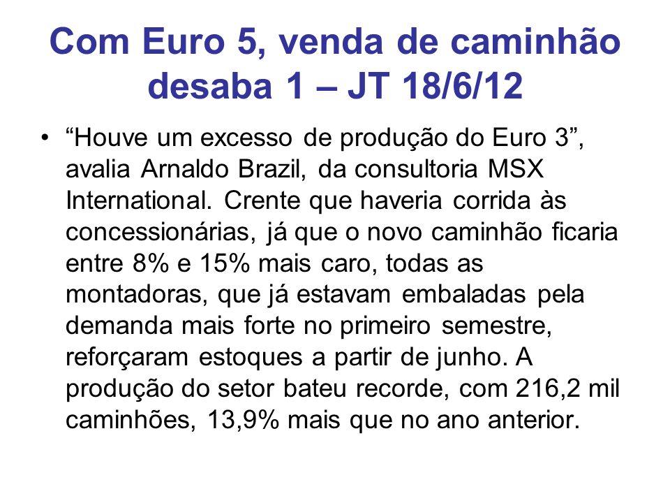 Com Euro 5, venda de caminhão desaba 1 – JT 18/6/12 Houve um excesso de produção do Euro 3, avalia Arnaldo Brazil, da consultoria MSX International.