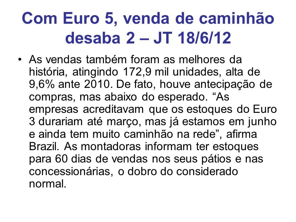 Com Euro 5, venda de caminhão desaba 2 – JT 18/6/12 As vendas também foram as melhores da história, atingindo 172,9 mil unidades, alta de 9,6% ante 2010.