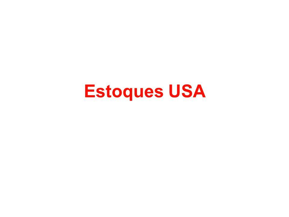 Estoques USA