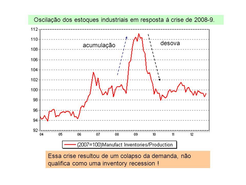 Essa crise resultou de um colapso da demanda, não qualifica como uma inventory recession .
