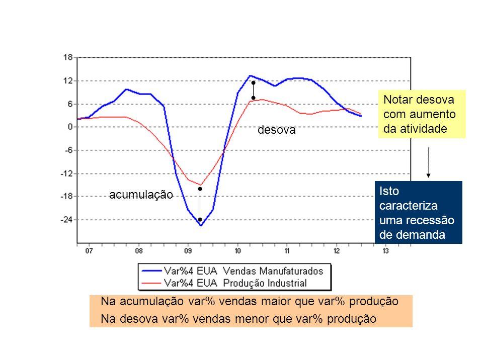 IBGE calcula formação de capital pela ótica da absorção, isto é: Formação de capital = produção bens capital + produção insumos construção + importação de capital.