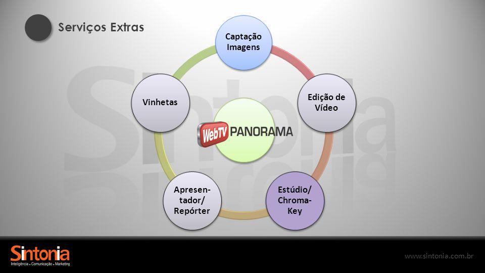 www.sintonia.com.br Serviços Extras Captação Imagens Edição de Vídeo Estúdio/ Chroma- Key Apresen- tador/ Repórter Vinhetas