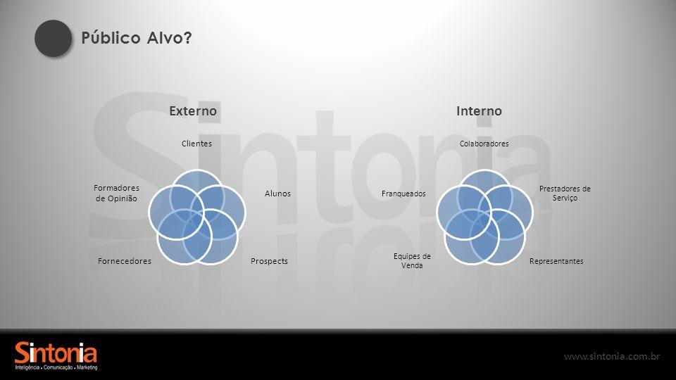 www.sintonia.com.br Aplicações.