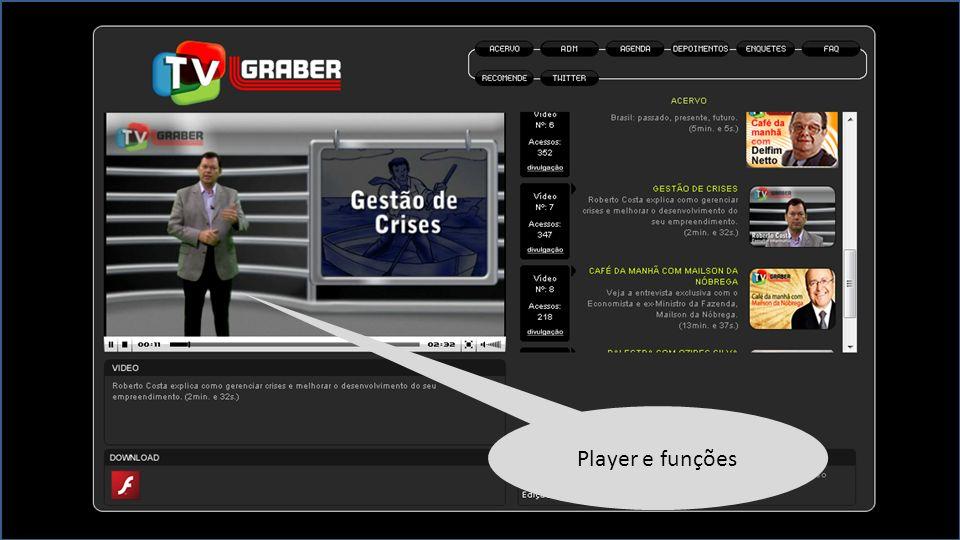 Comando para tela full screen