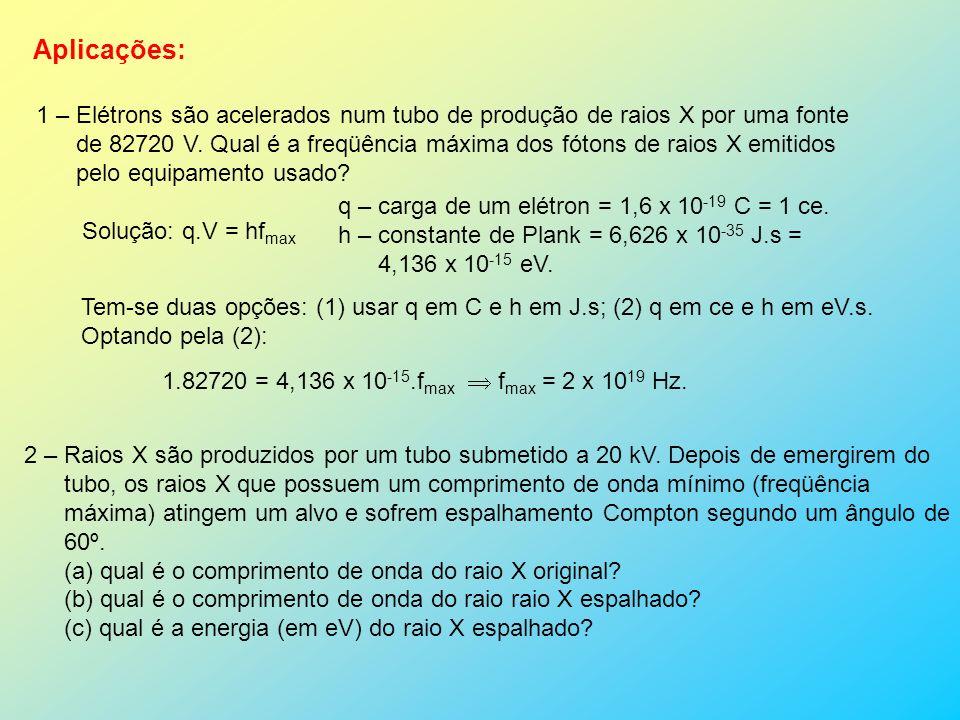 No espalhamento de Compton, para cada ângulo de desvio, a intensidade da radiação (I) por comprimento de onda ( ) apresenta-se sob a forma de um gráfico como: I 0 Para estes ( 0 ) deve-se usar a massa do átomo na fórmula anterior referente ao espalhamento de Compton.