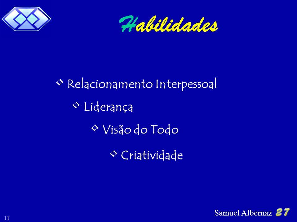 Samuel Albernaz 11 abilidades Criatividade Visão do Todo Liderança Relacionamento Interpessoal H