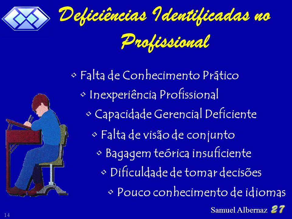 Samuel Albernaz 14 Deficiências Identificadas no Profissional Falta de Conhecimento Prático Inexperiência Profissional Capacidade Gerencial Deficiente