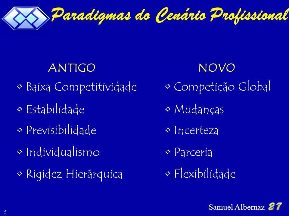 Samuel Albernaz 5 Paradigmas do Cenário Profissional Flexibilidade Rigidez Hierárquica Parceria Individualismo Incerteza Previsibilidade Mudanças Esta