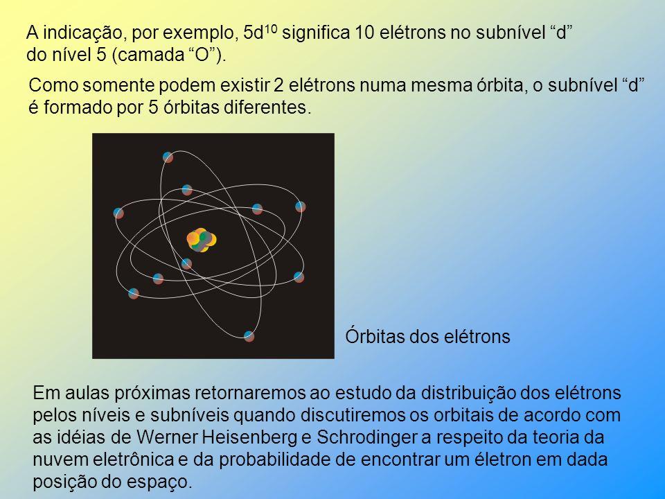 1916 - Sommerfeld Pesquisando o átomo, Sommerfeld concluiu que os elétrons de um mesmo nível, ocupam órbitas de trajetórias diferentes (circulares e e