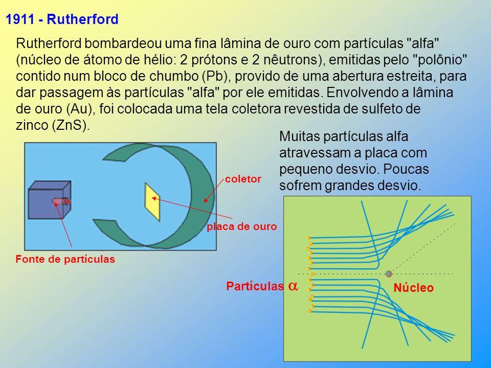 3 – O ÁTOMO Após a descoberta dos prótons e elétrons, foi proposto por Thomson um modelo para o átomo no qual elétrons e prótons estariam distribuídos