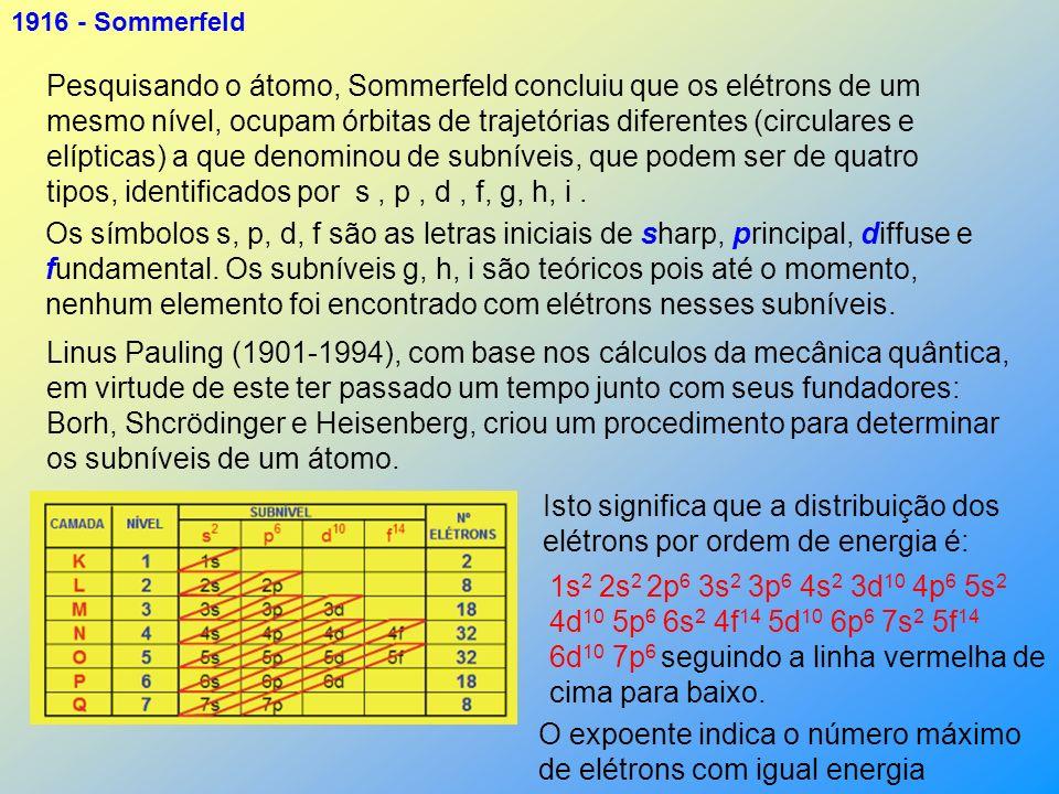 1916 - Sommerfeld Pesquisando o átomo, Sommerfeld concluiu que os elétrons de um mesmo nível, ocupam órbitas de trajetórias diferentes (circulares e elípticas) a que denominou de subníveis, que podem ser de quatro tipos, identificados por s, p, d, f, g, h, i.