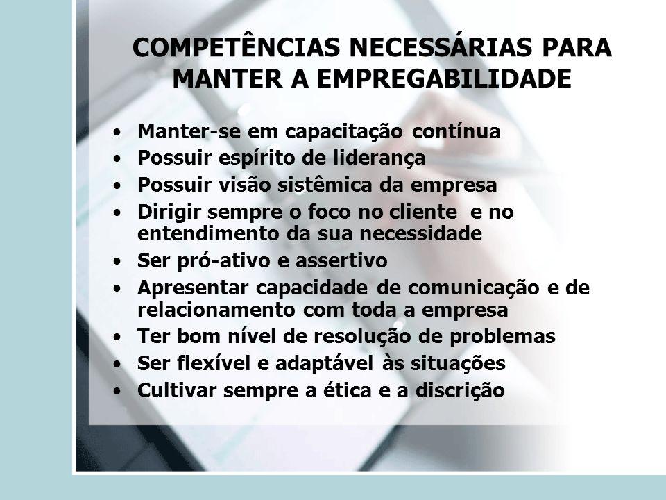 COMPETÊNCIAS NECESSÁRIAS PARA MANTER A EMPREGABILIDADE Manter-se em capacitação contínua Possuir espírito de liderança Possuir visão sistêmica da empr