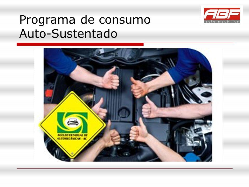 Programa de consumo Auto-Sustentado