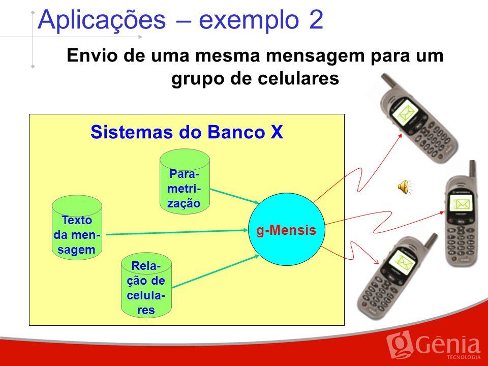 Sistemas do Banco X Plataforma distribuída Ambiente Mainframe Aplicações – exemplo 1 Envio de uma mensagem para um único celular: Comunicando ao portador que uma transação financeira foi efetuada com seu cartão de débito ou crédito g-Mensis g-TCP ou sistema legado Sistema autorizador legado do Banco X