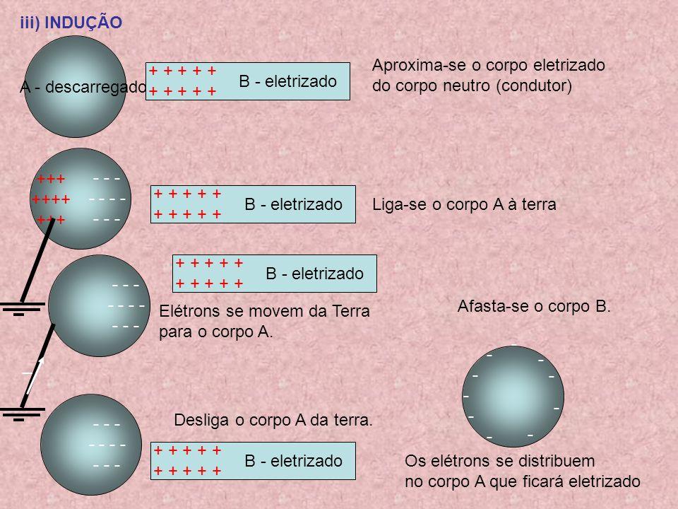 5 – PROCESSOS DE ELETRIZAÇÃO i) ATRITO Consiste em atritar dois corpos de naturezas diferentes, como o plástico e o papel.