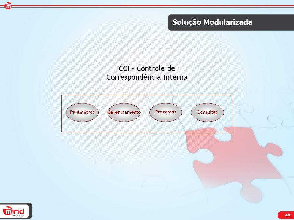 4/8 Solução Modularizada CCI – Controle de Correspondência Interna ParâmetrosGerenciamento Processos Consultas
