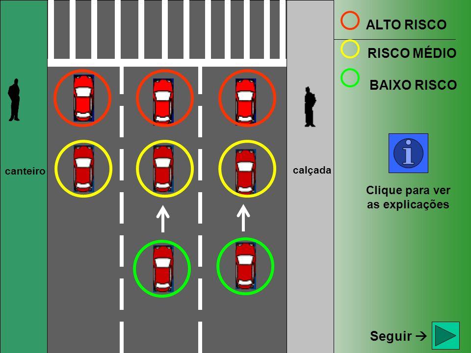 ALTO RISCO RISCO MÉDIO BAIXO RISCO Clique para ver as explicações calçada canteiro Seguir