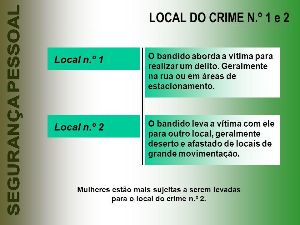 LOCAL DO CRIME N.º 1 e 2 Local n.º 1 O bandido aborda a vítima para realizar um delito. Geralmente na rua ou em áreas de estacionamento. Local n.º 2 O