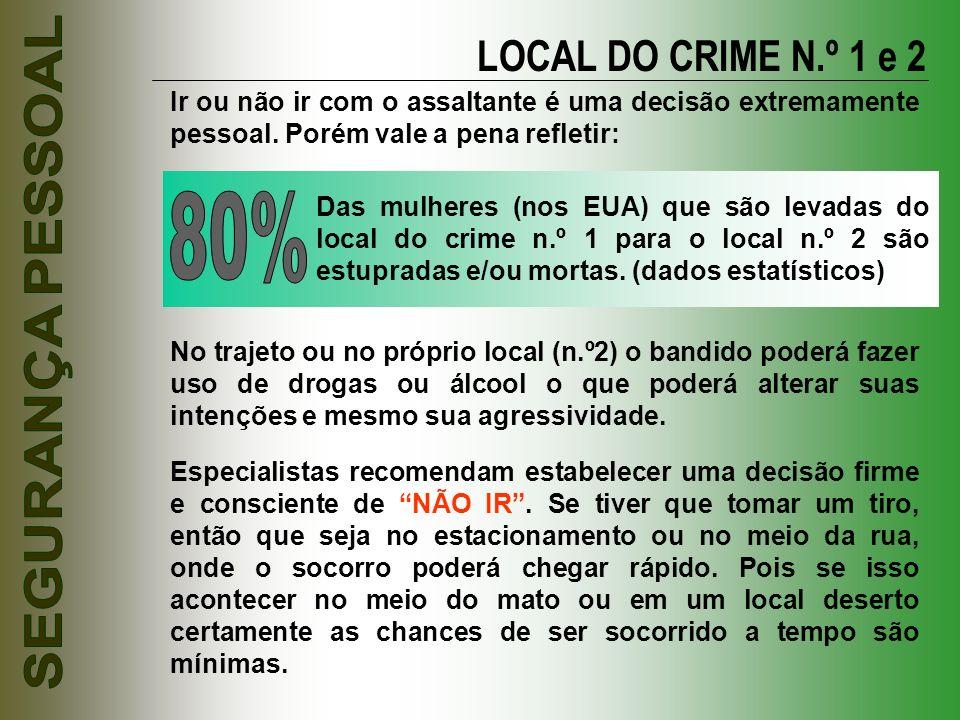 LOCAL DO CRIME N.º 1 e 2 Ir ou não ir com o assaltante é uma decisão extremamente pessoal. Porém vale a pena refletir: Das mulheres (nos EUA) que são