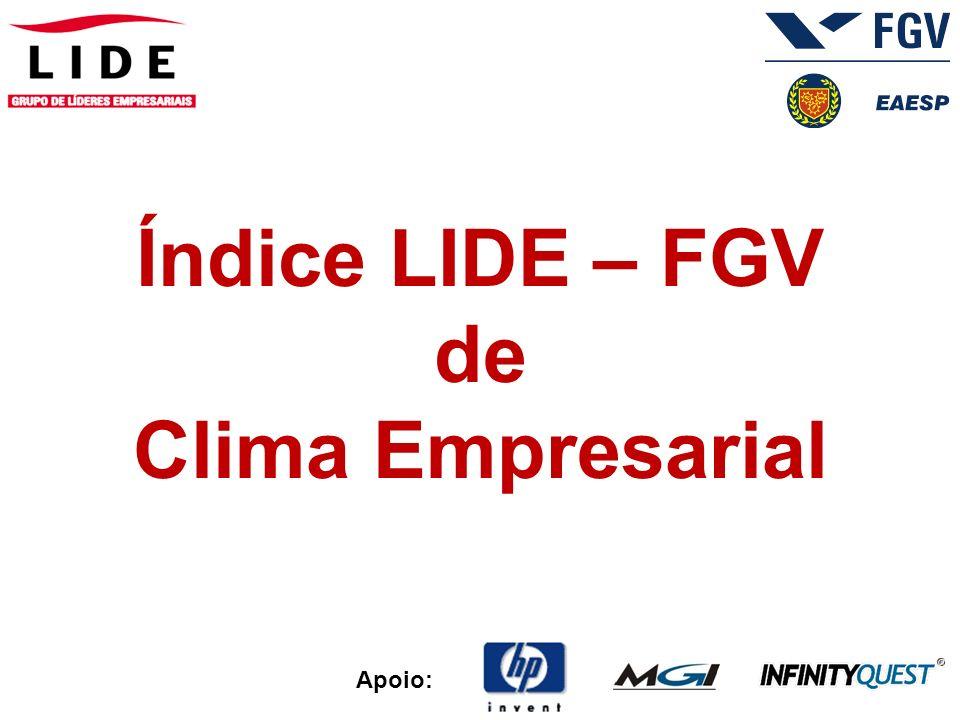 Apoio: Índice LIDE - FGV 1. Eficiência do GOVERNO: